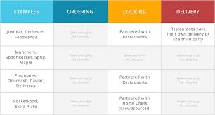 catering business plan example sample pages black box plans free
