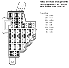 vw jetta 2006 fuse box diagram 2006 vw jetta fuse box diagram