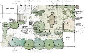 Intensive Gardening Layout by Triyae Com U003d Backyard Urban Garden Toronto Various Design