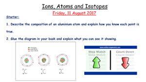 ions atoms and isotopes by joeshilly93 teaching resources tes