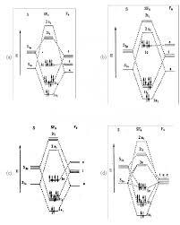 net pattern dec 2014 structure and bonding chemvoice