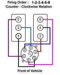 solved 1998 pathfinder spark plug wire diagram fixya