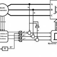 brushless portable generators repair wiring diagram brushless