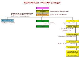 file padmashalis family tree jpg wikimedia commons