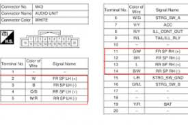 nissan x trail abs wiring diagram wiring diagram