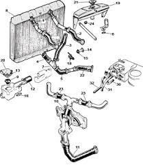 2005 jaguar s type engine diagram 2005 honda crv engine diagram