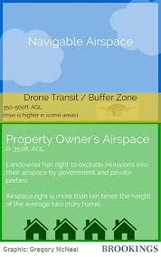 Are Traffic Cameras An Invasion Of Privacy Essay by Drones And Aerial Surveillance Considerations For Legislatures