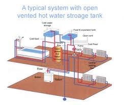 plumbing and heating is a corgi plumber boiler installer and