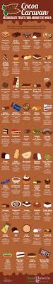 food infographic 49 chocolate treats from around the world