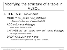 Change Table Name In Mysql Session 2introduction To Database Technology Data Types And Table
