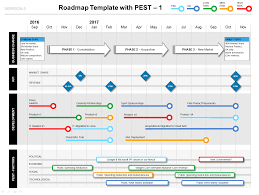 Project Tracking Template by What Is A Project Roadmap A 101 For Roadmap Basics