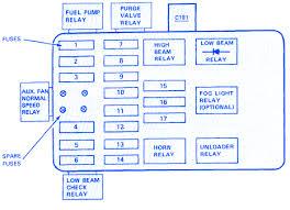 bmw e30 fuse box diagram bmw e30 1989 fuse box block circuit breaker diagram carfusebox
