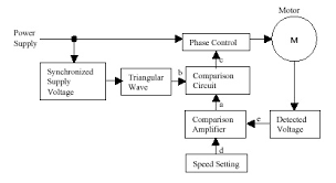 wiring diagram bldc motor control circuit diagram image006