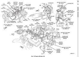 1989 jeep wrangler engine diagram wiring diagram