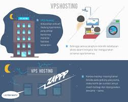 membuat vps di komputer sendiri apa itu web hosting niagahoster blog