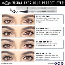 deep set eyes eyeliner eye makeup tips for diffe shapes share