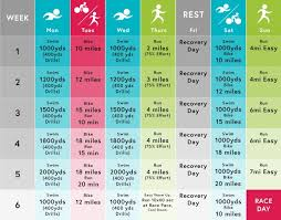 best 25 training schedule ideas on pinterest weekly workout