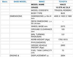 Toyota Hiace Van Interior Dimensions Left Hand Drive Toyota Hiace Commuter 2013 Pickup Truck