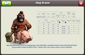 clash of clans hog rider dark barrack troops medan avengers