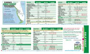 Florida Gulf Beaches Map by Florida Fishing Regulations Florida Sportsman