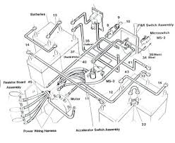 ez go golf cart parts used near me electric motor wiring diagram