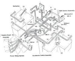 golf cart wiring diagram circuits good place start here explain