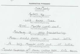 character sketch worksheet worksheets