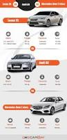 lexus motors pvt ltd 28 best new cars in indonesia images on pinterest news cars and