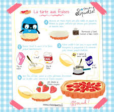 recette de cuisine pour facile 145 best recette dessin images on illustrated recipe