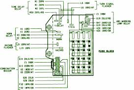 1995 dodge dakota v8 fuse box diagram u2013 circuit wiring diagrams