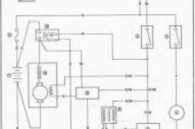 sophisticated ezgo rxv wiring diagram photos wiring schematic