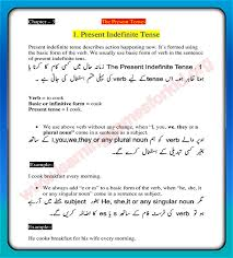 learn english grammar in urdu android apps on google play