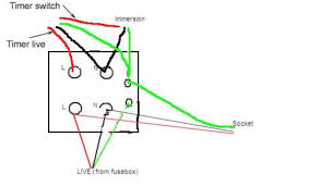 immersion switch wiring diagram wiring diagrams