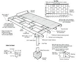 Patio Cover Plans Free Standing by Diy Wood Patio Cover