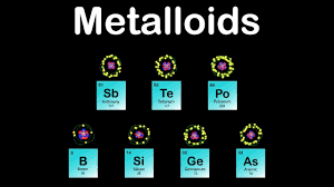 Periodic Table Metalloids Periodic Table Song Periodic Table Of Elements Metalloids Youtube