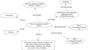 wikimania05 paper im1 meta