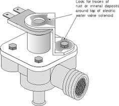 Frigidaire Dishwasher Not Pumping Water Dishwasher Water Leak Problems Chapter 4 Dishwasher Repair Manual