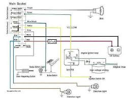 best of viper remote start wiring diagram wiring diagram viper smart