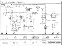 kia sorento 2 5 crdi wiring diagram webnotex