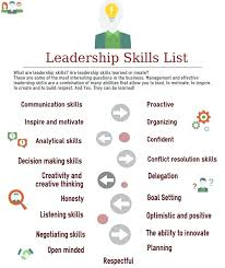 Skills Section Of Resume Leadership Skills Resume Example Resume Example And Free Resume