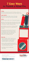 7 easy ways to prevent house fire more tips at http