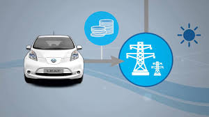 nissan leaf battery capacity nissan reveals its answer to tesla u0027s powerwall battery system for