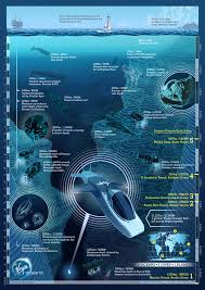 Map Of The Oceans In Honor Of World Ocean Day Here Are The Top 25 Ocean Infographics