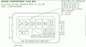 98 ford escort sohc 2 0 engine compartment fuse box diagram
