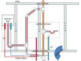 wiring diagram for a samsung dryer u2013 wiring diagram for a samsung