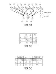 patent us20140129536 diagnosing incidents for information