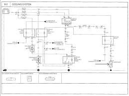 2004 Kia Optima Fuse Box Diagram 2011 Kia Sorento Fuse Box Diagram Image Details