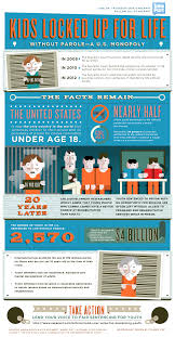 quotes about death penalty cost facts and infographics about life without parole for children
