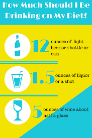 best light beer to drink on a diet infographic drinking on a diet how much is too much the 17 day diet