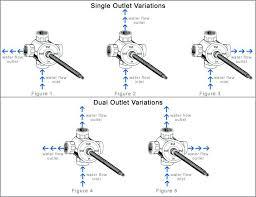 faucet diverter valve u2013 rnsc co